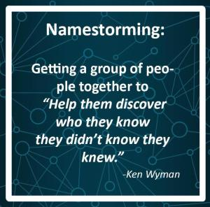 Namestorming